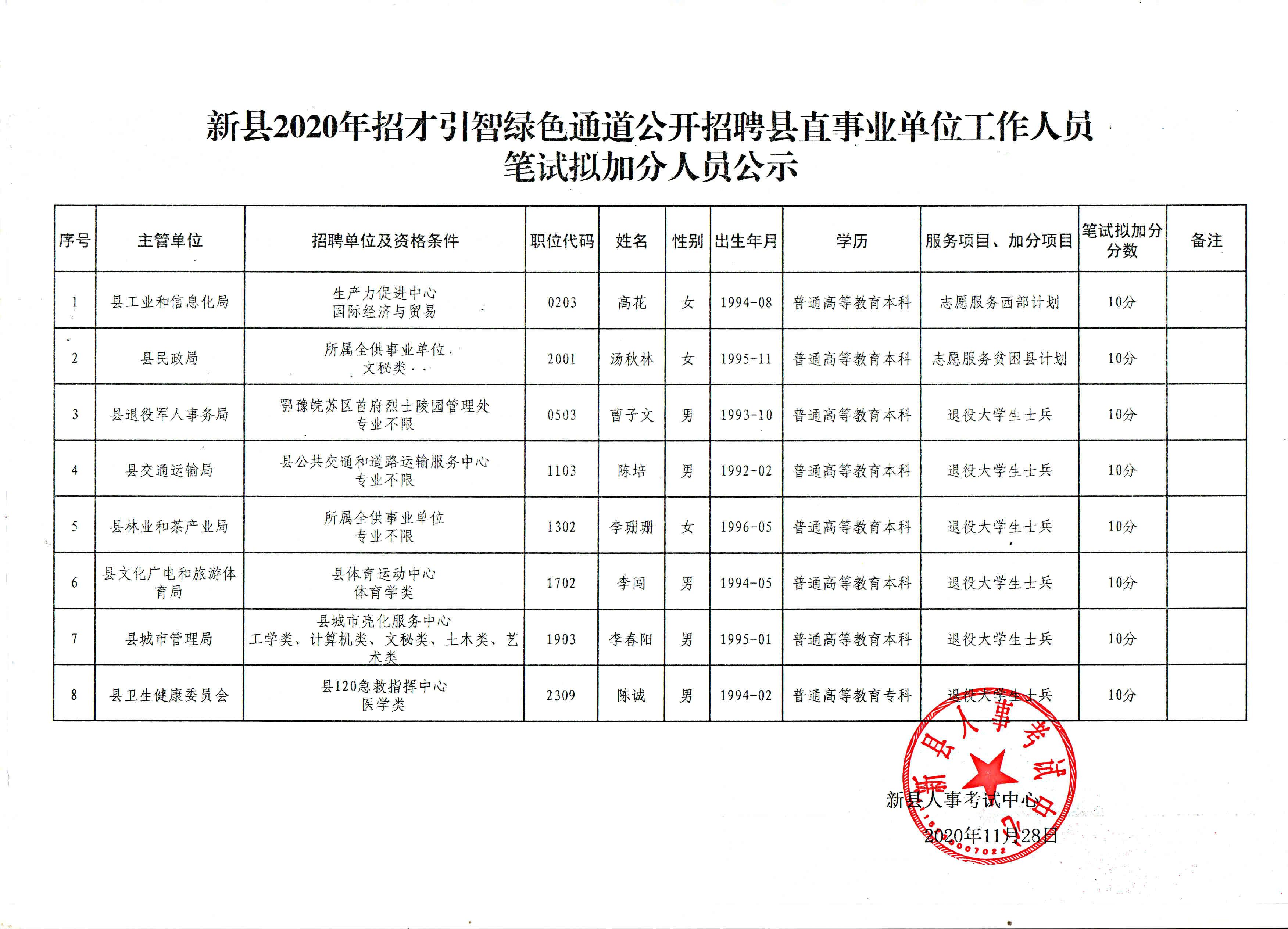 新�h2020年招才引智�G色通道公�_招聘�h..